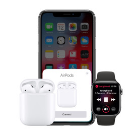AirPods  1:1 AirPods Bluetooth enabled Wireless earphones With Apple Software Bluetooth v5.0+EDR